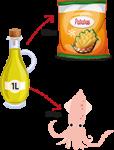 aceite y comida